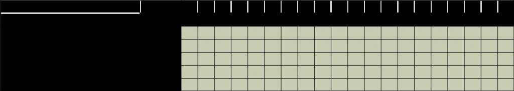 UPGRADE_WP10_timeline